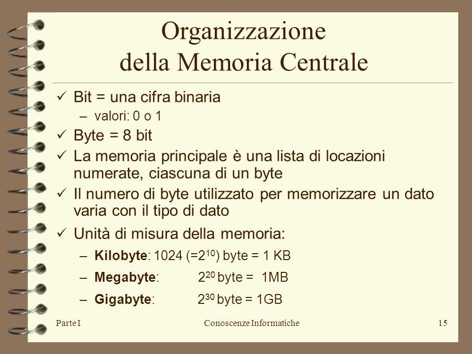 Parte IConoscenze Informatiche15 Organizzazione della Memoria Centrale Bit = una cifra binaria –valori: 0 o 1 Byte = 8 bit La memoria principale è una lista di locazioni numerate, ciascuna di un byte Il numero di byte utilizzato per memorizzare un dato varia con il tipo di dato Unità di misura della memoria: –Kilobyte: 1024 (=2 10 ) byte = 1 KB –Megabyte: 2 20 byte = 1MB –Gigabyte: 2 30 byte = 1GB