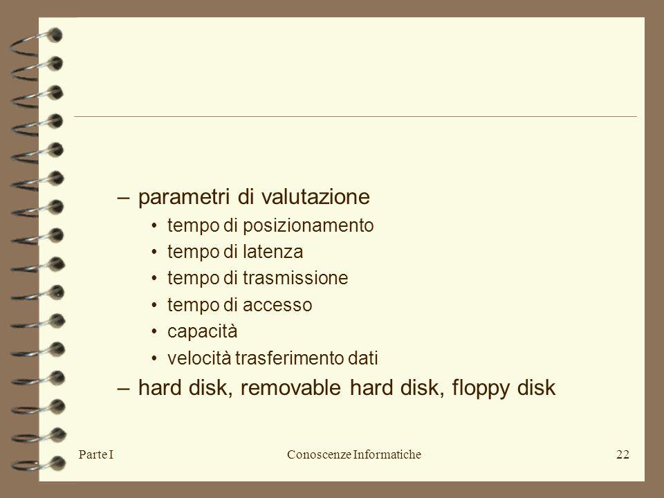 Parte IConoscenze Informatiche22 –parametri di valutazione tempo di posizionamento tempo di latenza tempo di trasmissione tempo di accesso capacità velocità trasferimento dati –hard disk, removable hard disk, floppy disk