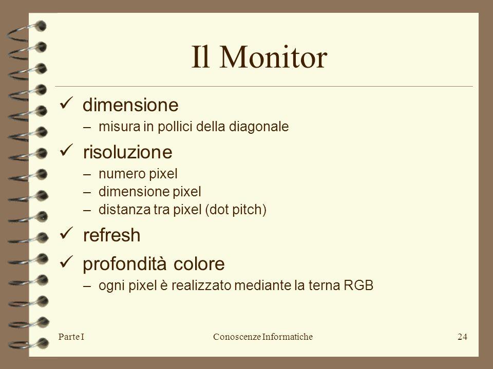 Parte IConoscenze Informatiche24 dimensione –misura in pollici della diagonale risoluzione –numero pixel –dimensione pixel –distanza tra pixel (dot pitch) refresh profondità colore –ogni pixel è realizzato mediante la terna RGB Il Monitor