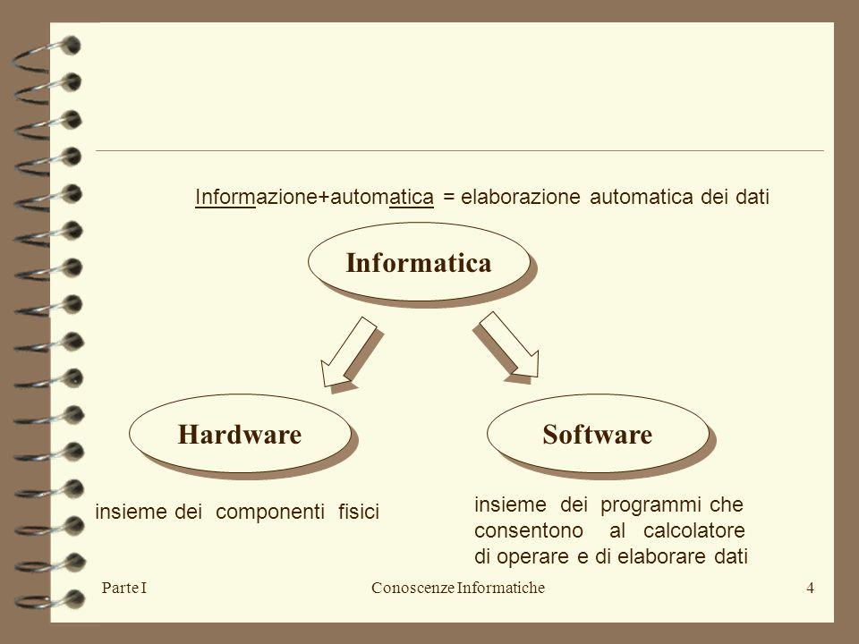 Parte IConoscenze Informatiche4 Informatica Hardware Software insieme dei componenti fisici insieme dei programmi che consentono al calcolatore di operare e di elaborare dati Informazione+automatica = elaborazione automatica dei dati