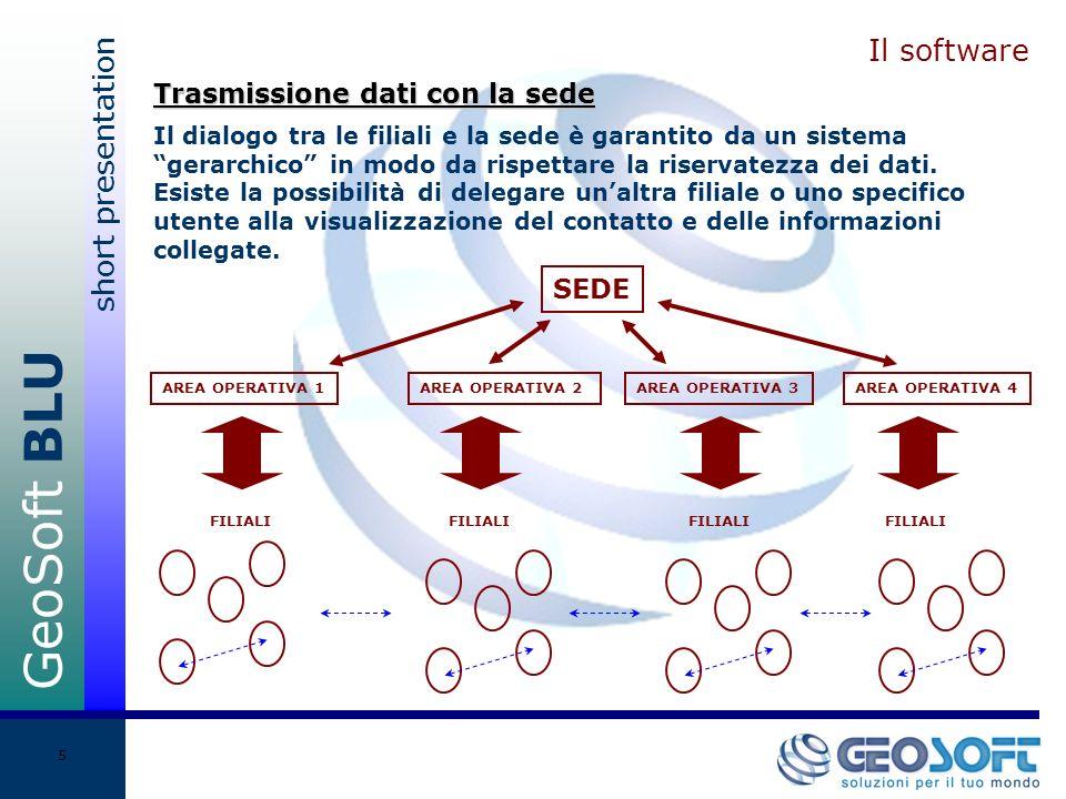 GeoSoft BLU short presentation 5 Il software Il dialogo tra le filiali e la sede è garantito da un sistema gerarchico in modo da rispettare la riservatezza dei dati.