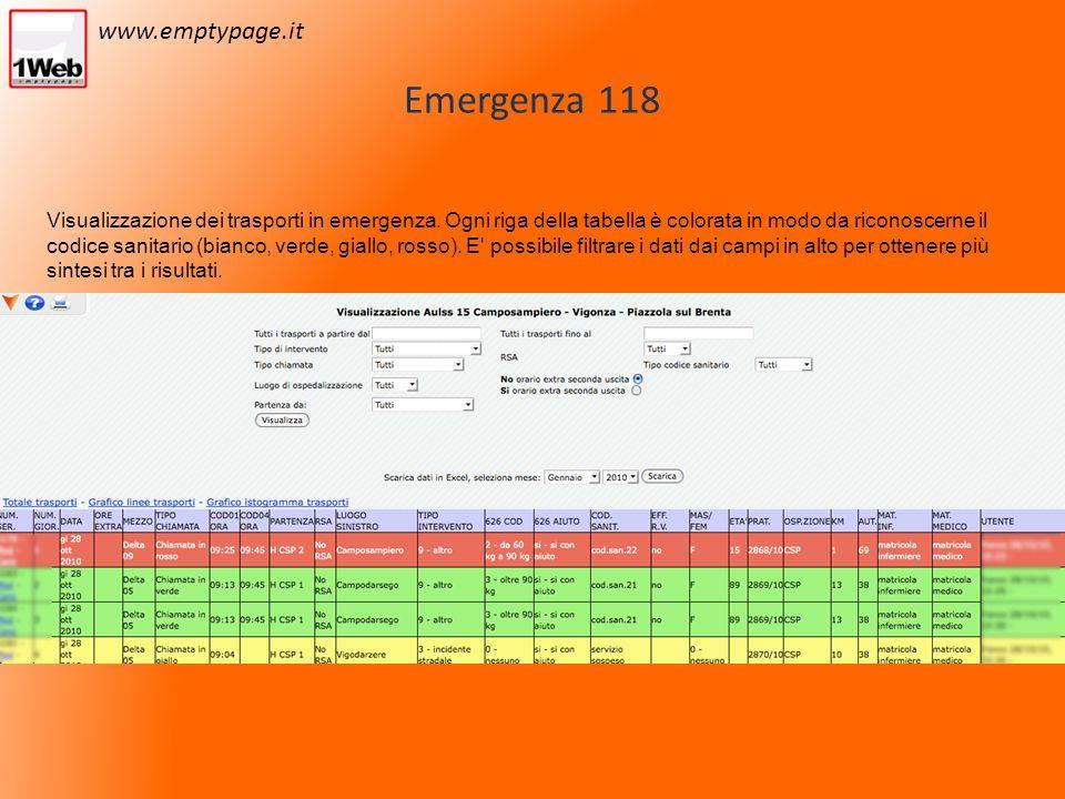 Emergenza 118 Visualizzazione dei trasporti in emergenza.