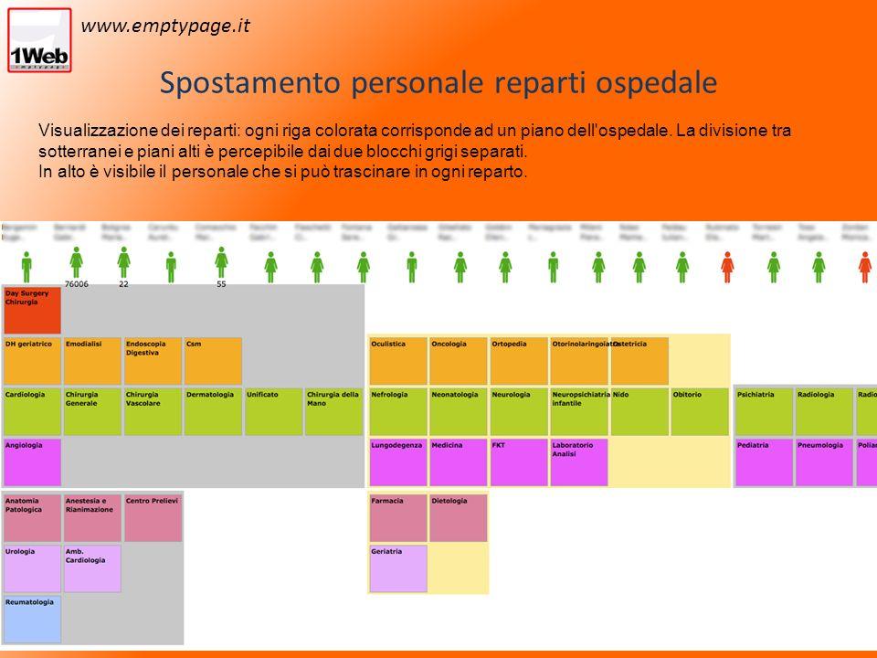 Spostamento personale reparti ospedale Visualizzazione dei reparti: ogni riga colorata corrisponde ad un piano dell ospedale.