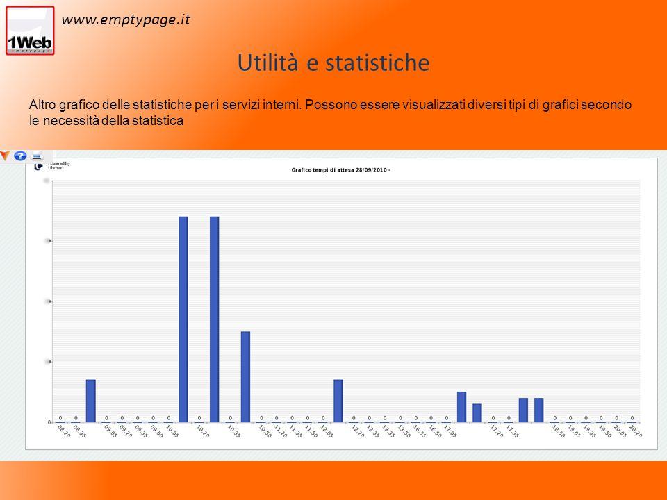 Utilità e statistiche Altro grafico delle statistiche per i servizi interni.