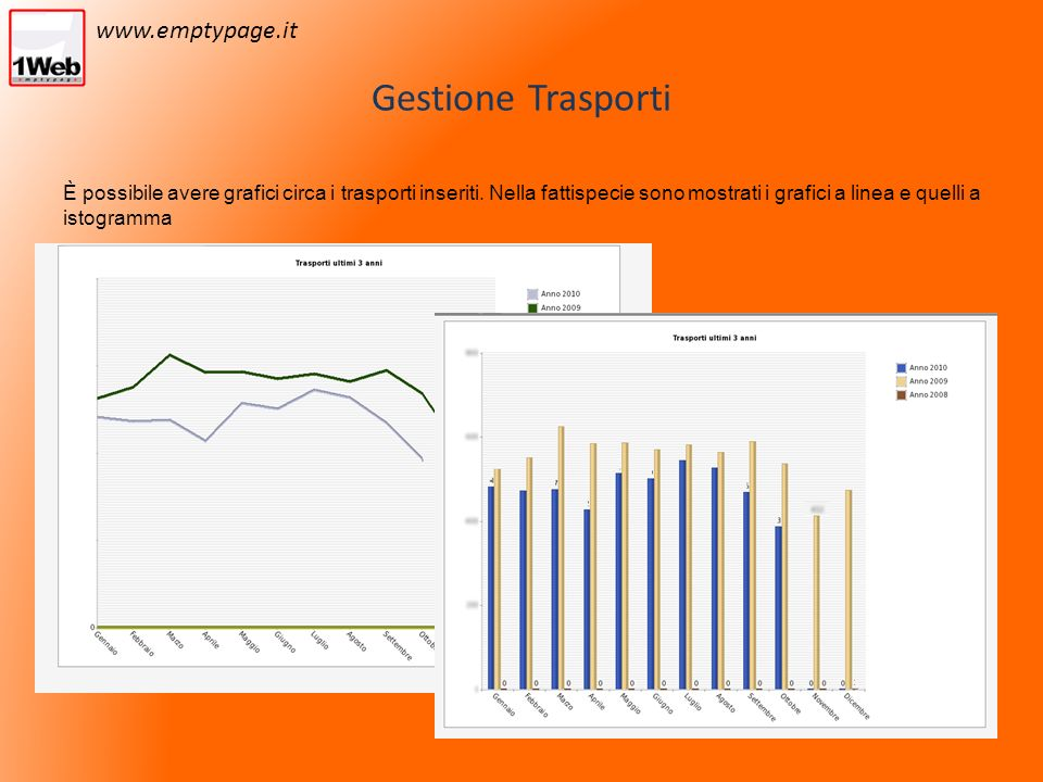 Gestione Trasporti È possibile avere grafici circa i trasporti inseriti.