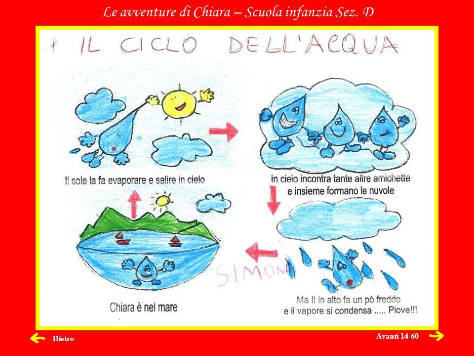 Dietro Le avventure di Chiara – Scuola infanzia Sez. D Avanti 14-60