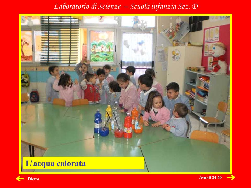Dietro Laboratorio di Scienze – Scuola infanzia Sez. D Beviamo e osserviamo lacqua Lacqua colorata Avanti 24-60