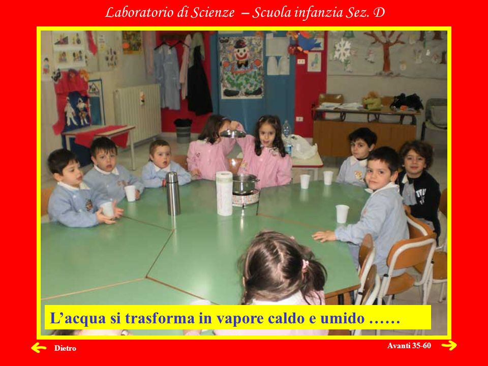 Dietro Laboratorio di Scienze – Scuola infanzia Sez. D Lacqua si trasforma in vapore caldo e umido …… Avanti 35-60