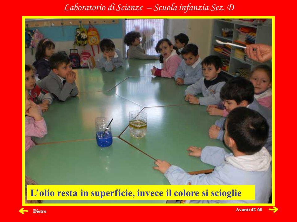 Dietro Laboratorio di Scienze – Scuola infanzia Sez. D Lolio resta in superficie, invece il colore si scioglie Avanti 42-60