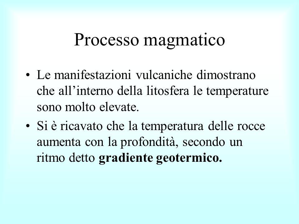 Processo magmatico Le manifestazioni vulcaniche dimostrano che allinterno della litosfera le temperature sono molto elevate. Si è ricavato che la temp