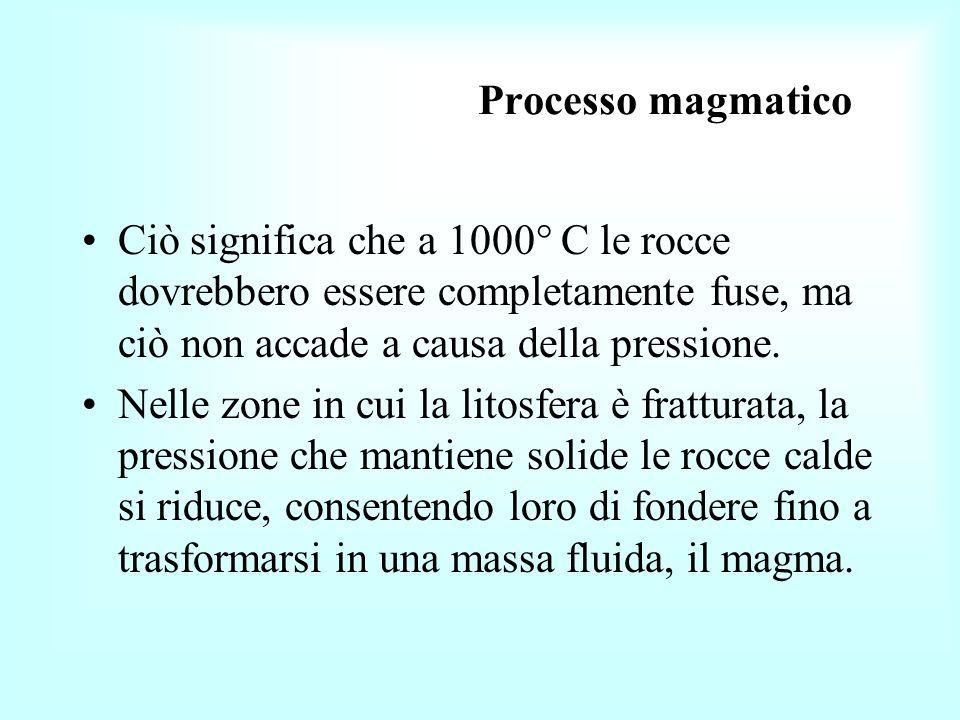 Processo magmatico Ciò significa che a 1000° C le rocce dovrebbero essere completamente fuse, ma ciò non accade a causa della pressione. Nelle zone in