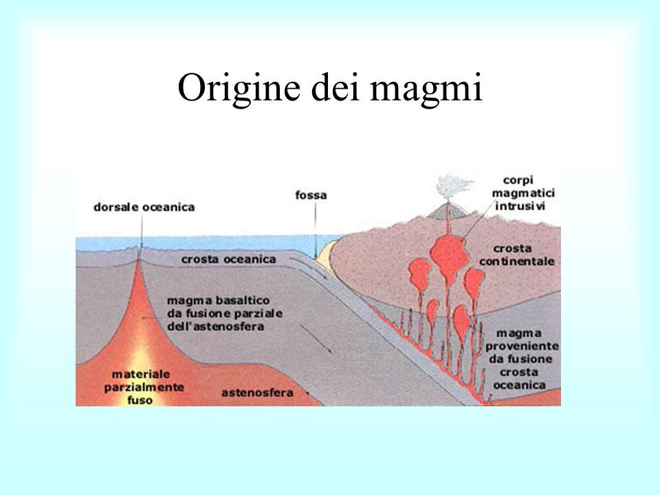 Origine dei magmi