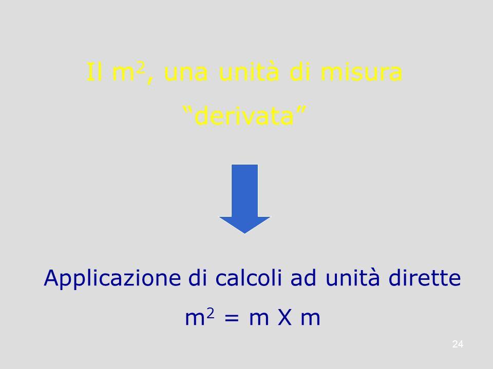 24 Il m 2, una unità di misura derivata Applicazione di calcoli ad unità dirette m 2 = m X m