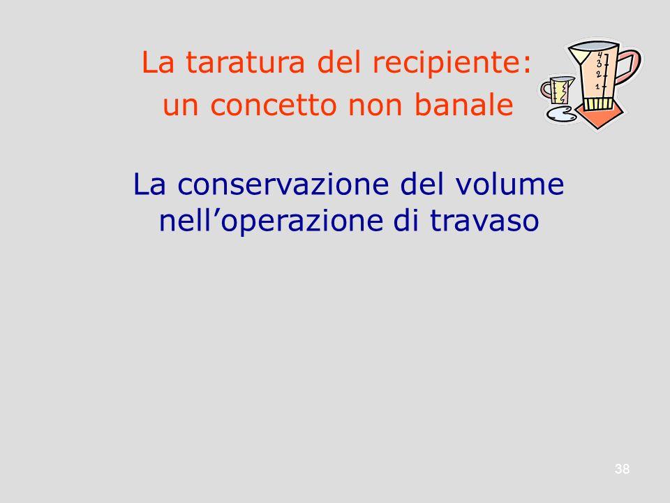 38 La taratura del recipiente: un concetto non banale La conservazione del volume nelloperazione di travaso