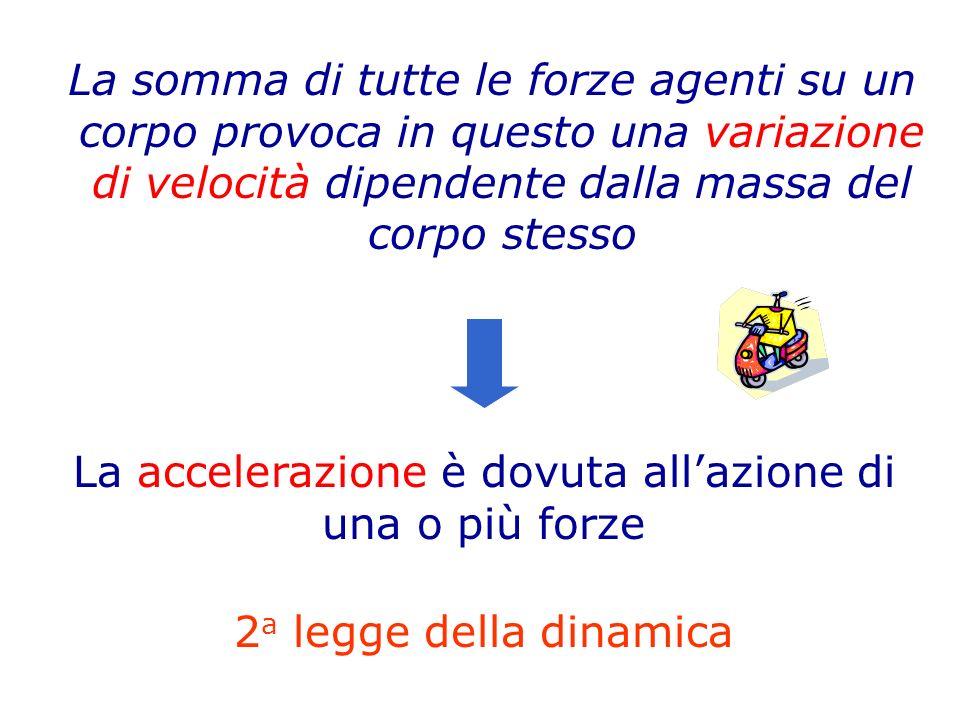 42 La somma di tutte le forze agenti su un corpo provoca in questo una variazione di velocità dipendente dalla massa del corpo stesso 2 a legge della