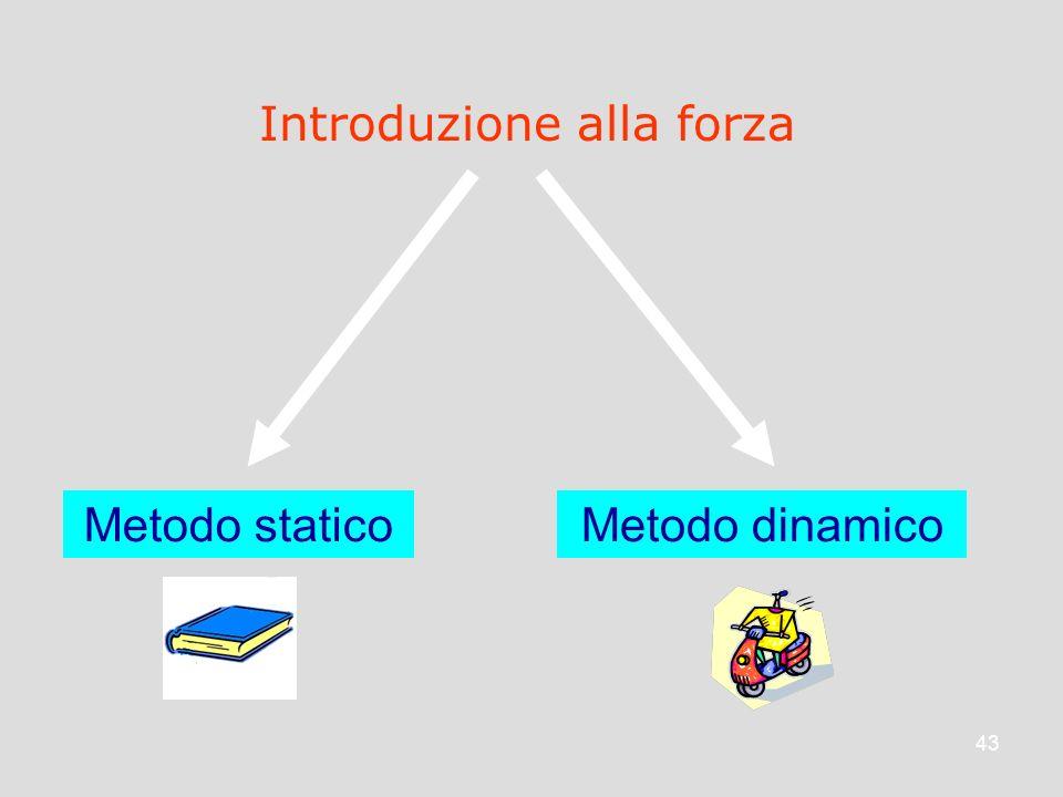 43 Introduzione alla forza Metodo staticoMetodo dinamico