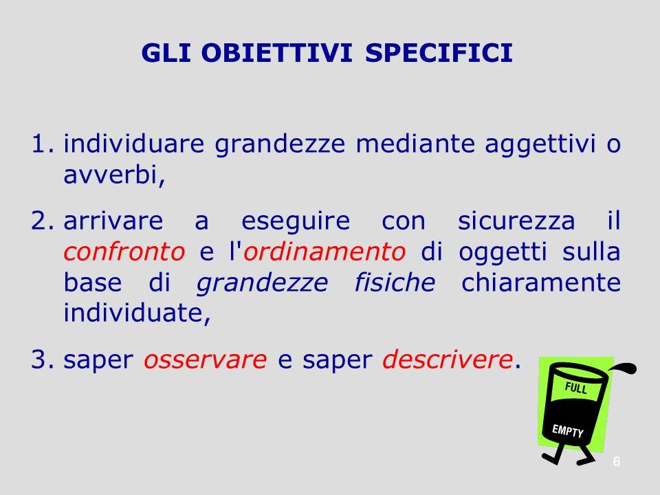 6 GLI OBIETTIVI SPECIFICI 1. 1.individuare grandezze mediante aggettivi o avverbi, 2. 2.arrivare a eseguire con sicurezza il confronto e l'ordinamento