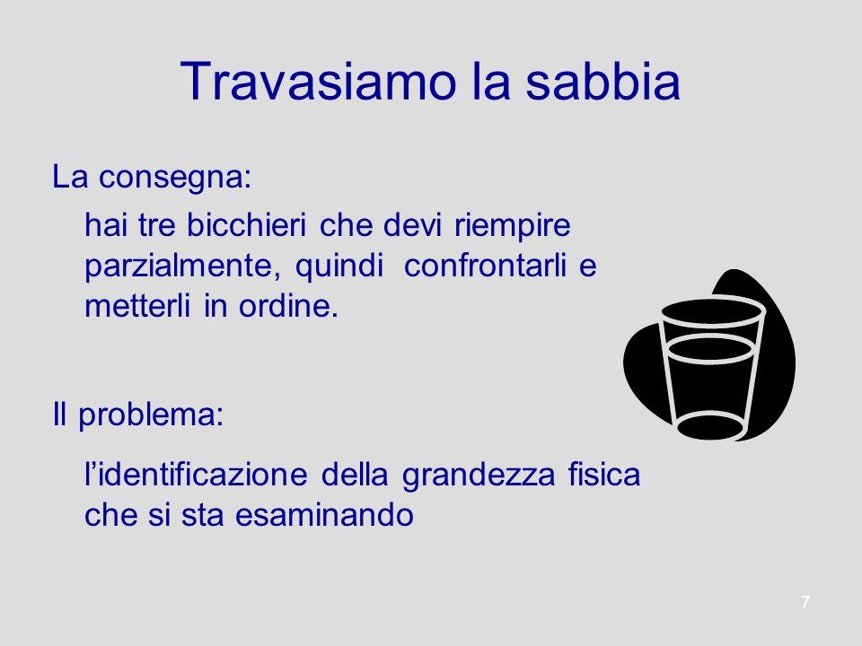 18 Conflitti generazionali Ciao Nonna!.