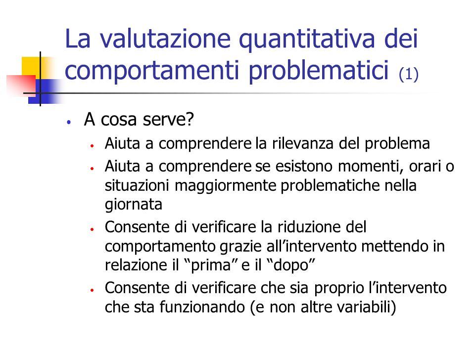 La valutazione quantitativa dei comportamenti problematici (1) A cosa serve? Aiuta a comprendere la rilevanza del problema Aiuta a comprendere se esis