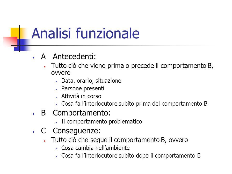 Analisi funzionale A Antecedenti: Tutto ciò che viene prima o precede il comportamento B, ovvero Data, orario, situazione Persone presenti Attività in