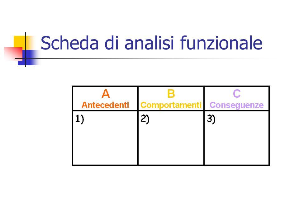 Scheda di analisi funzionale