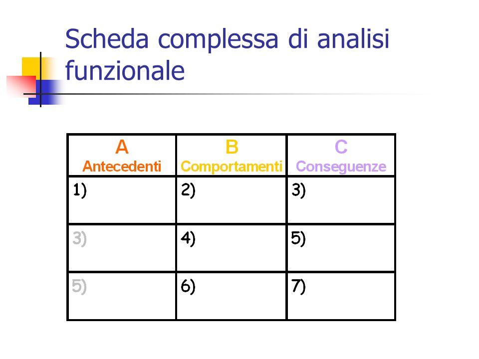 Scheda complessa di analisi funzionale