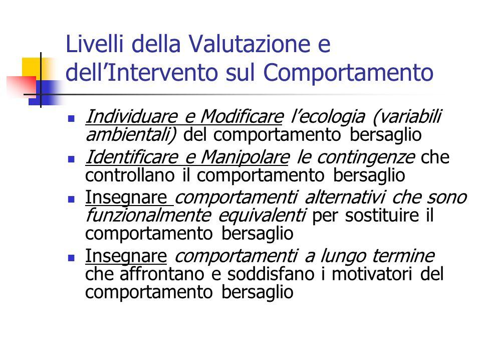Livelli della Valutazione e dellIntervento sul Comportamento Individuare e Modificare lecologia (variabili ambientali) del comportamento bersaglio Ide