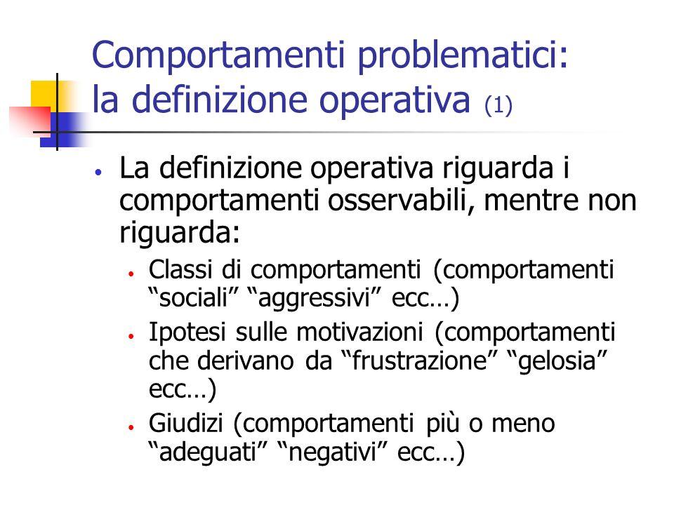 Comportamenti problematici: la definizione operativa (2) La definizione operativa riguarda i comportamenti osservabili, che devono essere definiti in maniera tale che chiunque osservi deve potersi trovare daccordo sul fatto che il comportamento è stato emesso o meno.