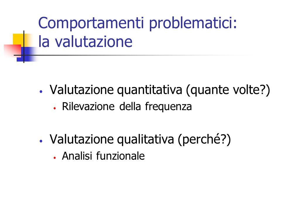 La valutazione quantitativa dei comportamenti problematici (1) A cosa serve.