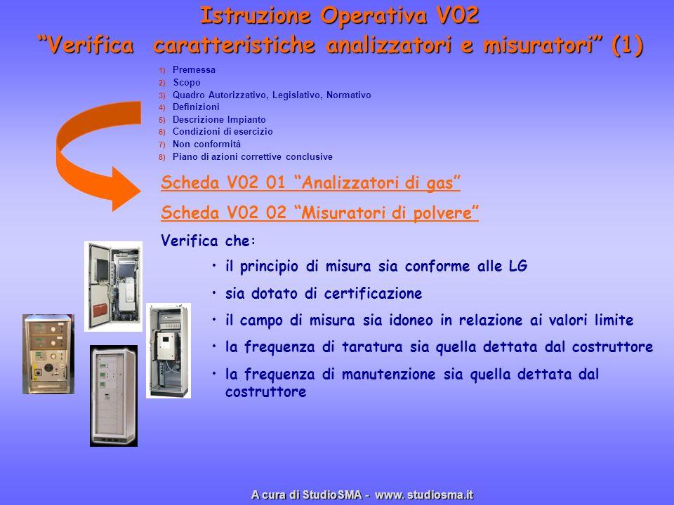 Istruzione Operativa V02 Verifica caratteristiche analizzatori e misuratori (1) 1) 1) Premessa 2) 2) Scopo 3) 3) Quadro Autorizzativo, Legislativo, No