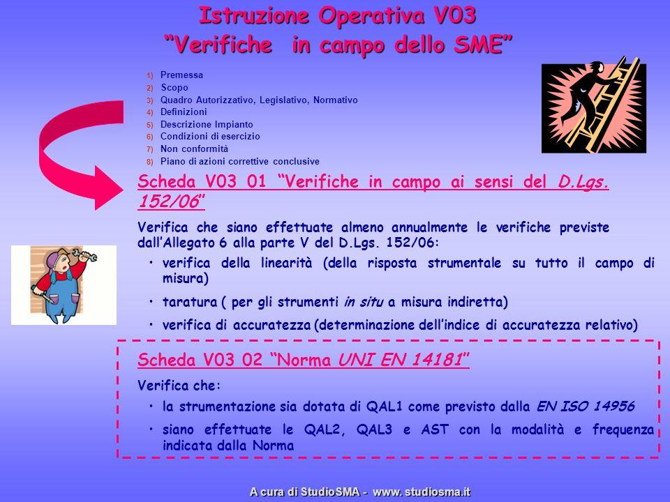 Istruzione Operativa V03 Verifiche in campo dello SME 1) 1) Premessa 2) 2) Scopo 3) 3) Quadro Autorizzativo, Legislativo, Normativo 4) 4) Definizioni