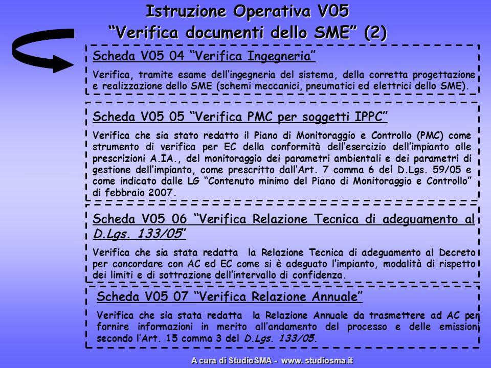 Istruzione Operativa V05 Verifica documenti dello SME (2) Scheda V05 06 Verifica Relazione Tecnica di adeguamento al D.Lgs. 133/05 Verifica che sia st