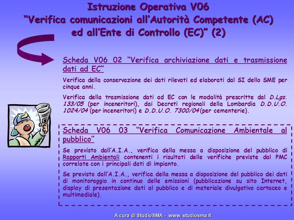 Istruzione Operativa V06 Verifica comunicazioni allAutorità Competente (AC) ed allEnte di Controllo (EC) (2) Scheda V06 02 Verifica archiviazione dati