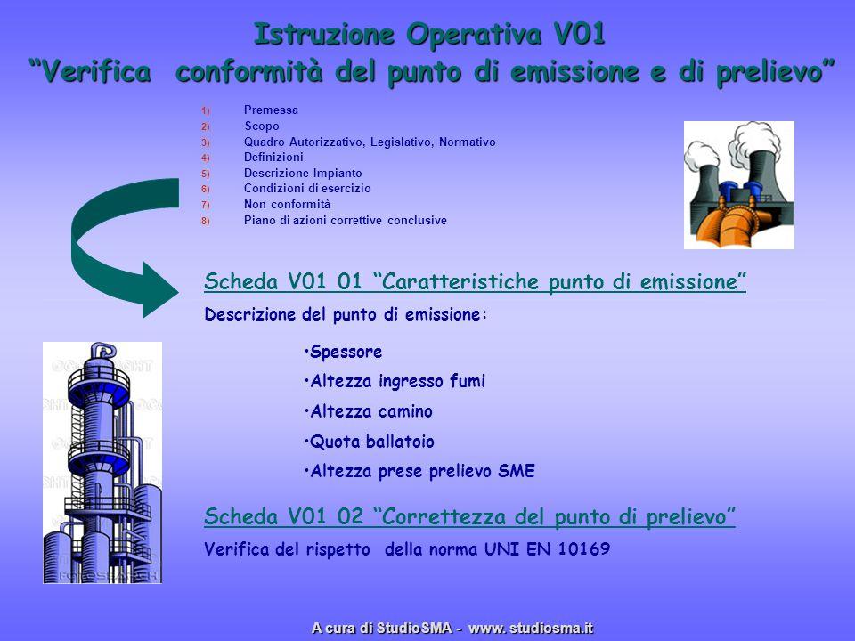 Istruzione Operativa V01 Verifica conformità del punto di emissione e di prelievo 1) 1) Premessa 2) 2) Scopo 3) 3) Quadro Autorizzativo, Legislativo,