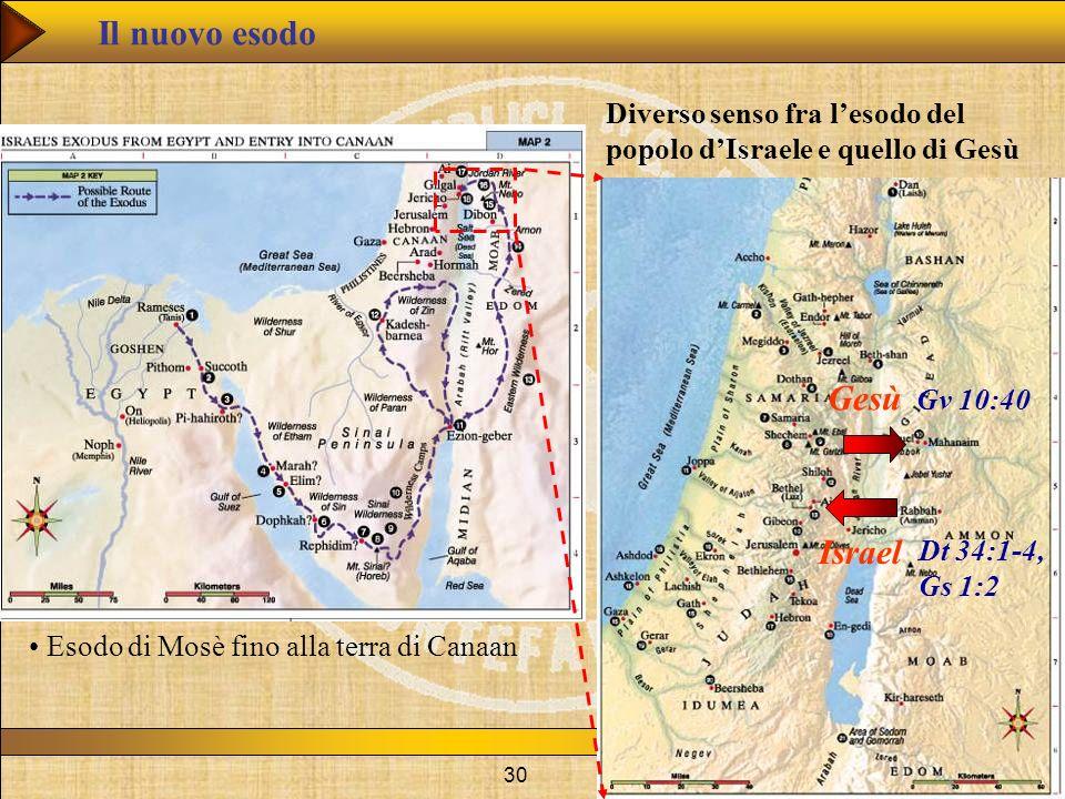 www.studibiblici.it 30 Israel Gesù Dt 34:1-4, Gs 1:2 Gv 10:40 Esodo di Mosè fino alla terra di Canaan Il nuovo esodo Diverso senso fra lesodo del popo