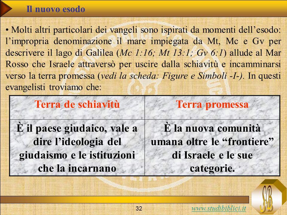 www.studibiblici.it 32 Il nuovo esodo Molti altri particolari dei vangeli sono ispirati da momenti dellesodo: limpropria denominazione il mare impiega