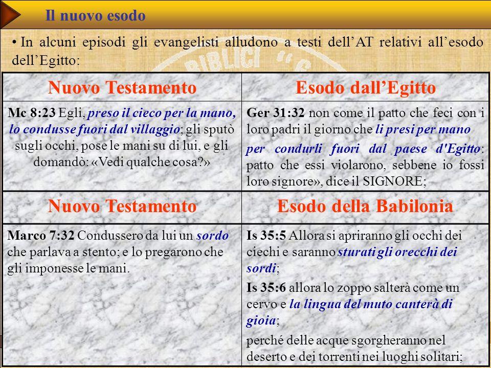 www.studibiblici.it 34 In alcuni episodi gli evangelisti alludono a testi dellAT relativi allesodo dellEgitto: Nuovo TestamentoEsodo dallEgitto Mc 8:2