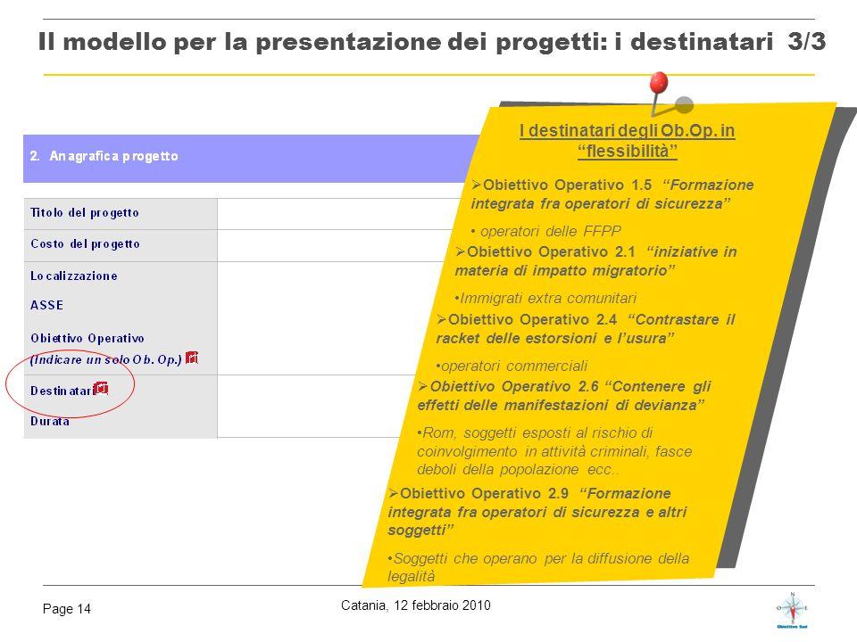 Catania, 12 febbraio 2010 Page 14 Obiettivo Operativo 2.9 Formazione integrata fra operatori di sicurezza e altri soggetti Soggetti che operano per la