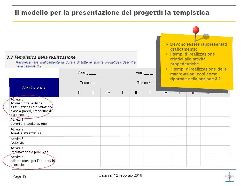 Catania, 12 febbraio 2010 Page 19 Il modello per la presentazione dei progetti: la tempistica Devono essere rappresentati graficamente: i tempi di rea