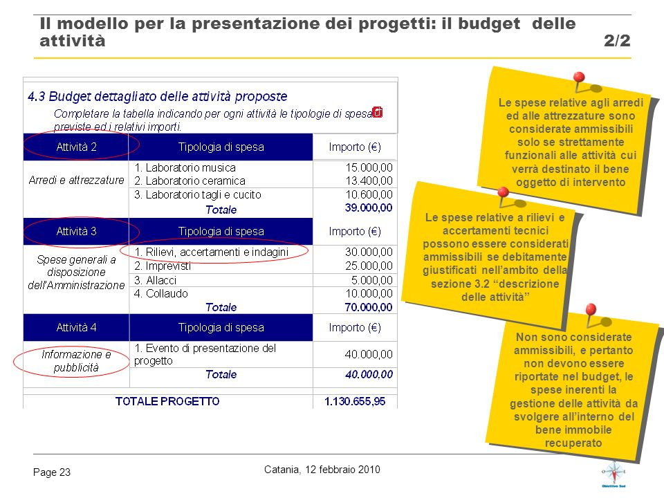 Catania, 12 febbraio 2010 Page 23 Il modello per la presentazione dei progetti: il budget delle attività 2/2 Non sono considerate ammissibili, e perta
