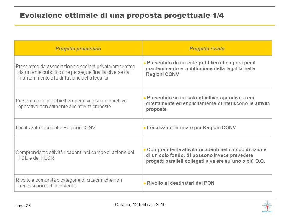 Catania, 12 febbraio 2010 Page 26 Evoluzione ottimale di una proposta progettuale 1/4 Progetto presentatoProgetto rivisto Presentato da associazione o
