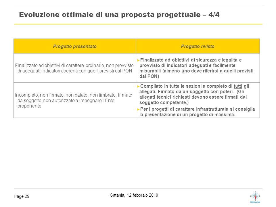 Catania, 12 febbraio 2010 Page 29 Evoluzione ottimale di una proposta progettuale – 4/4 Progetto presentatoProgetto rivisto Finalizzato ad obiettivi d