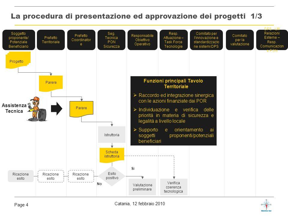 Catania, 12 febbraio 2010 Page 4 Progetto Parere Soggetto proponente/ Potenziale Beneficiario Prefetto Territoriale Prefetto Coordinator e Seg. Tecnic