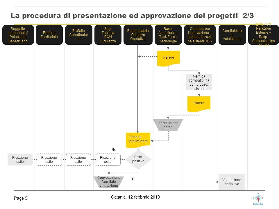 Catania, 12 febbraio 2010 Page 5 Soggetto proponente/ Potenziale Beneficiario Prefetto Territoriale Prefetto Coordinator e Seg. Tecnica PON Sicurezza