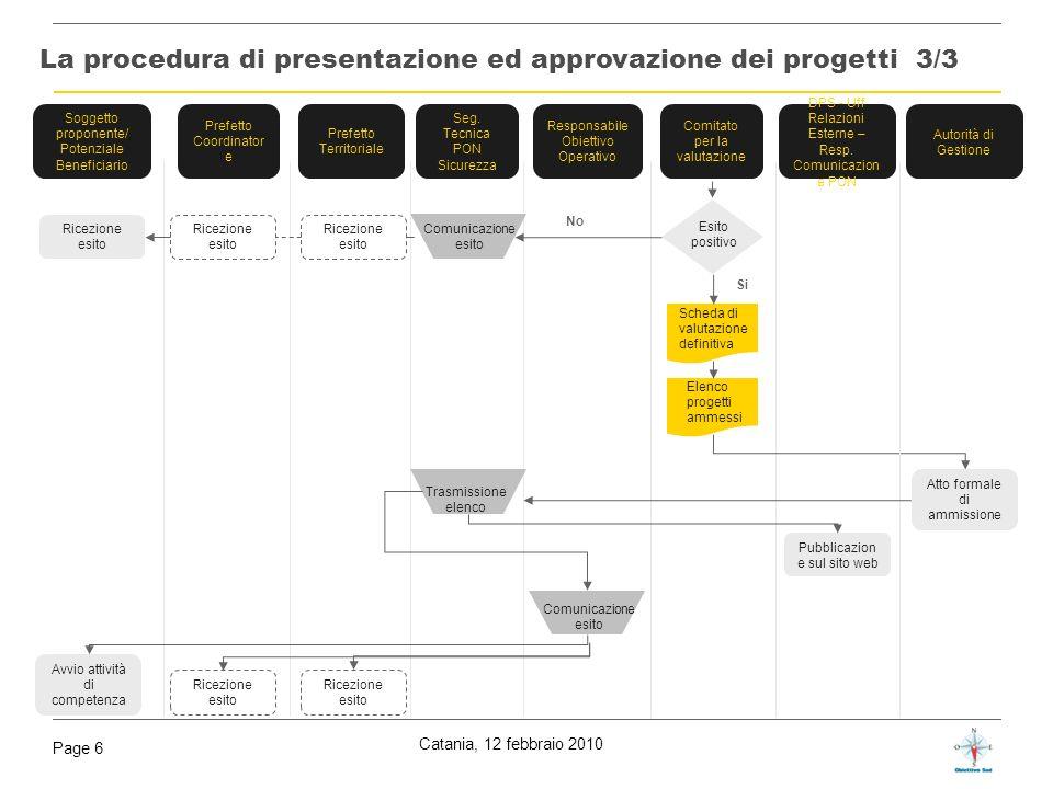 Catania, 12 febbraio 2010 Page 6 Soggetto proponente/ Potenziale Beneficiario Seg. Tecnica PON Sicurezza Responsabile Obiettivo Operativo Prefetto Coo