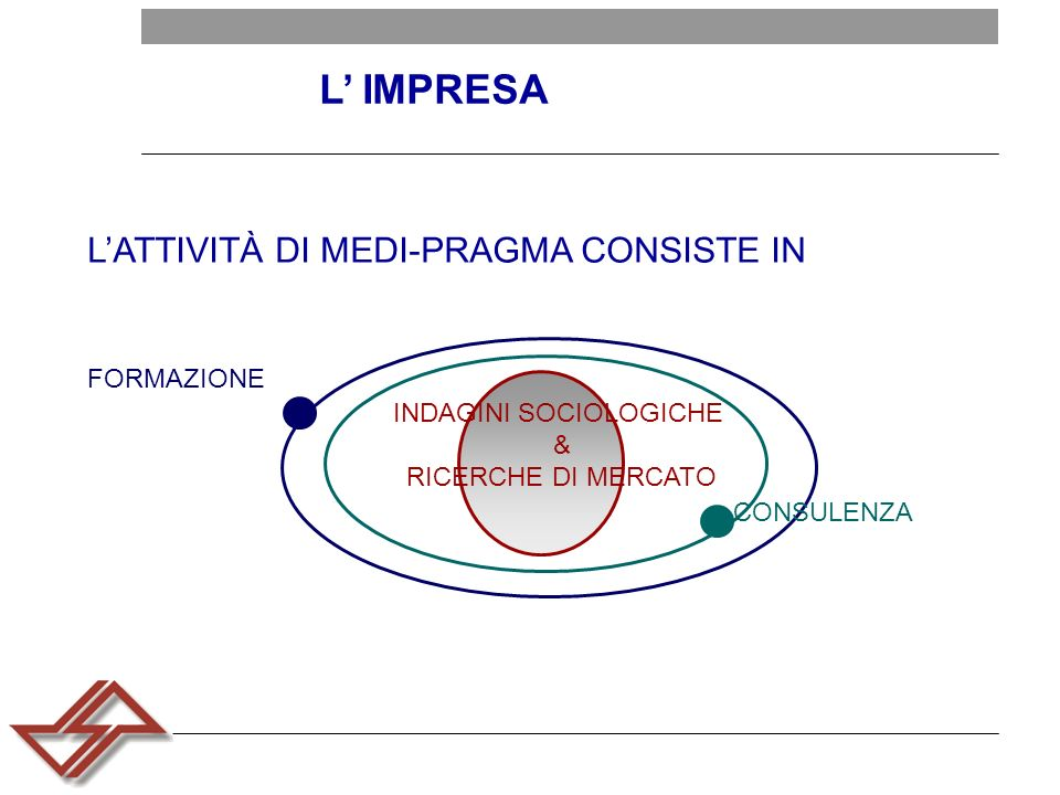 L IMPRESA LATTIVITÀ DI MEDI-PRAGMA CONSISTE IN INDAGINI SOCIOLOGICHE & RICERCHE DI MERCATO FORMAZIONE CONSULENZA