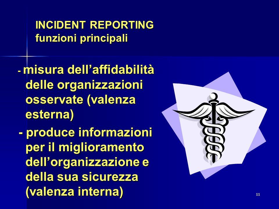 11 INCIDENT REPORTING funzioni principali - misura dellaffidabilità delle organizzazioni osservate (valenza esterna) - misura dellaffidabilità delle o