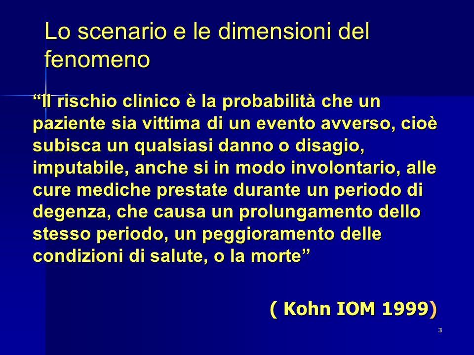 3 Lo scenario e le dimensioni del fenomeno Il rischio clinico è la probabilità che un paziente sia vittima di un evento avverso, cioè subisca un quals