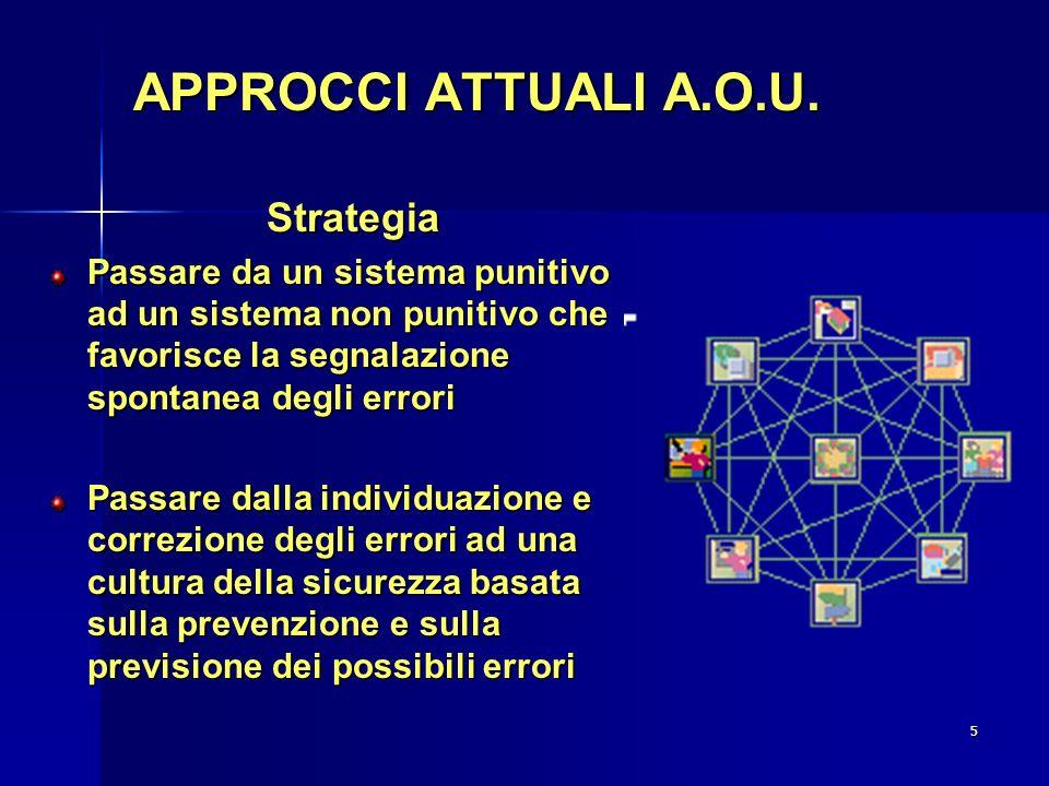 5 APPROCCI ATTUALI A.O.U. Strategia Passare da un sistema punitivo ad un sistema non punitivo che favorisce la segnalazione spontanea degli errori Pas