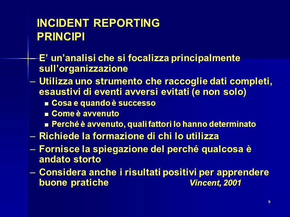 9 INCIDENT REPORTING PRINCIPI –E unanalisi che si focalizza principalmente sullorganizzazione –Utilizza uno strumento che raccoglie dati completi, esa